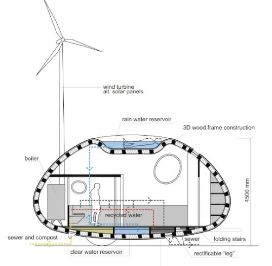 2-eco-wohnwagen-anhanger