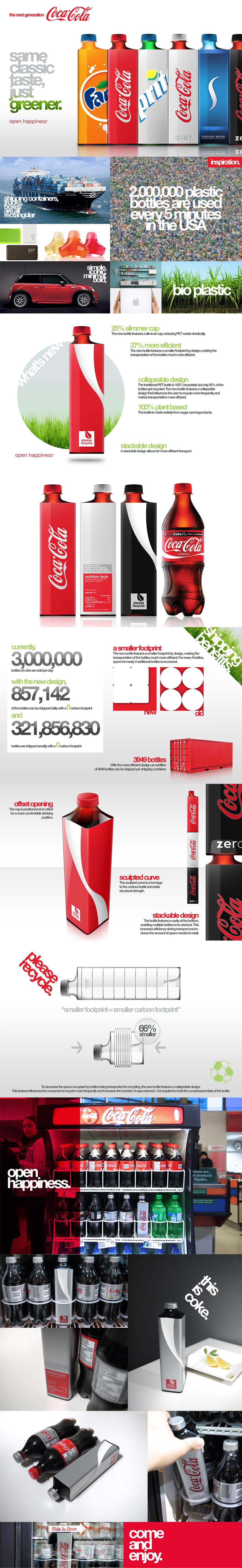 oekologische-cola-verpackung alles