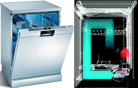 zeolith trocknen geschirrsp ler k chen kaufen billig. Black Bedroom Furniture Sets. Home Design Ideas