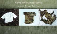 Kompostierungsprozess